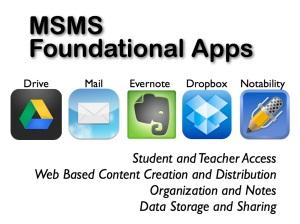 MSMS-iPad.002
